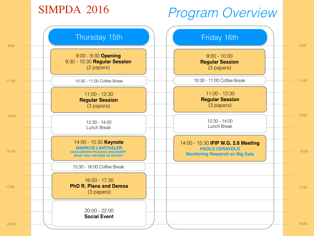 SIMPDA 2016 Program Overview